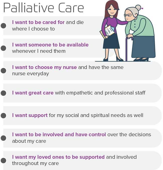 In Home Palliative Care Adelaide Home Nursing Solutions